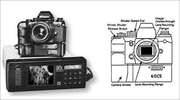 افضل كاميرا رقمية عالميه لاتحتار بعد هالمقال 10