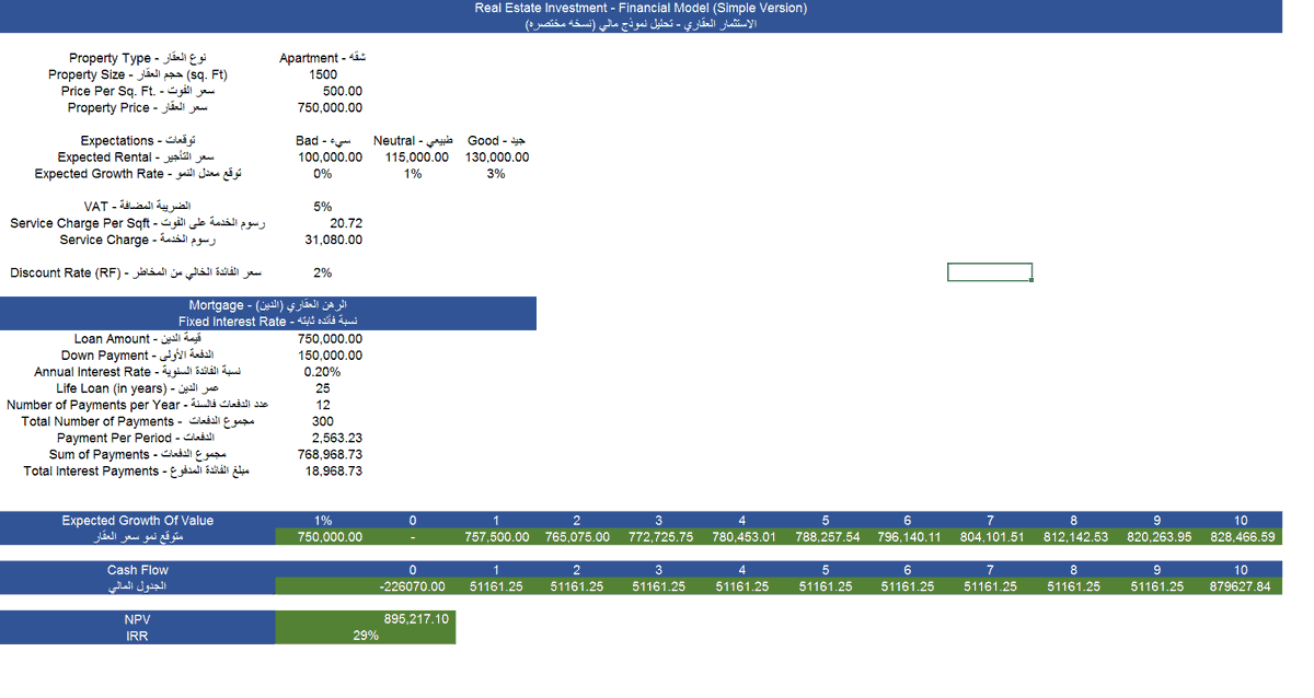 نموذج تقييم عقاري باستخدام اكسل