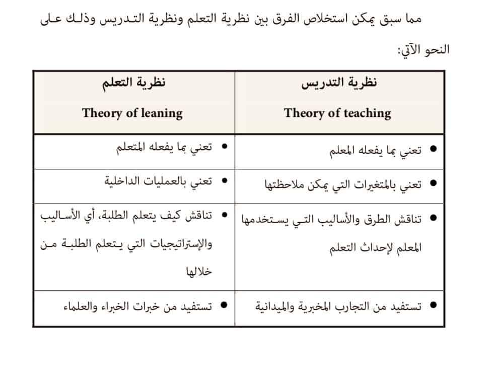 مقارنة بين نظريات التعلم في جدول