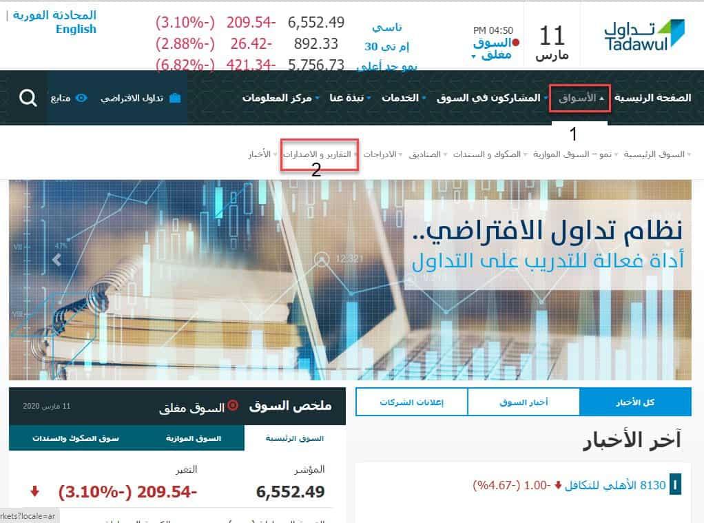 المؤشرات المالية اليومية