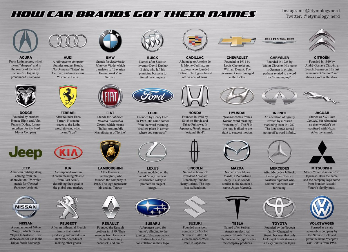 اسماء شركات السيارات