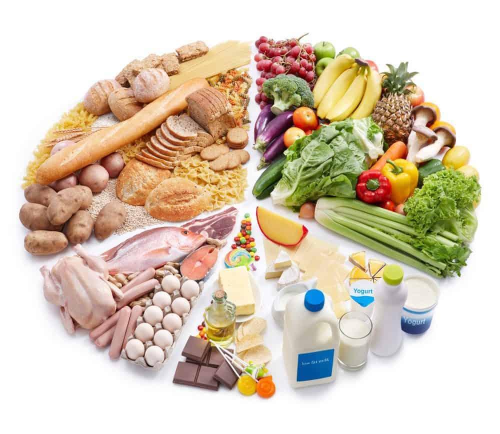 المأكولات الصحية